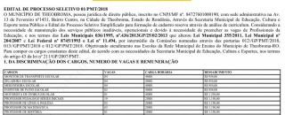 Prefeitura de Theobroma abre inscrições para 42 vagas na área de educação