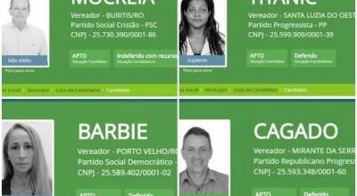 'Mocreia', 'Titanic', 'Roupa Velha', 'Cagado'; veja nomes inusitados nas eleições de Rondônia