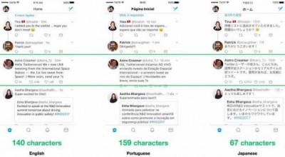 Twitter testa dobrar limite para 280 caracteres