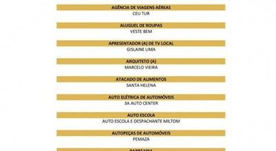 Conheça os ganhadores do Troféu ACIRM 2019