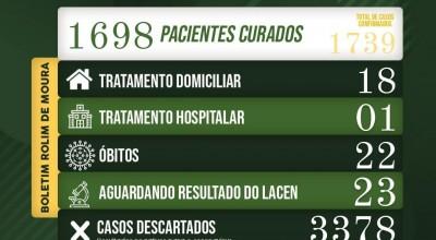 Pessoas em tratamento com coronavírus somam 19 em Rolim de Moura