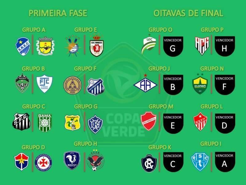 Copa Verde 2020: Ji-Paraná terá o Manaus como adversário