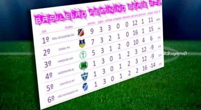 Real Ariquemes a um empate da classificação para as oitavas de final do Brasileiro Feminino