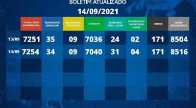Boletim covid-19 Rolim de Moura terça-feira (14)