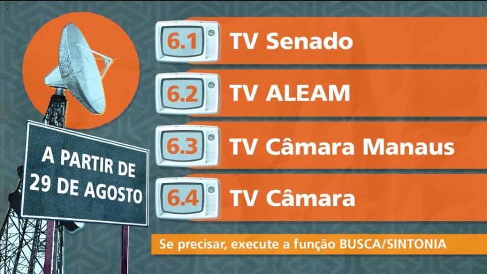 TV Câmara será transmitida em novo canal