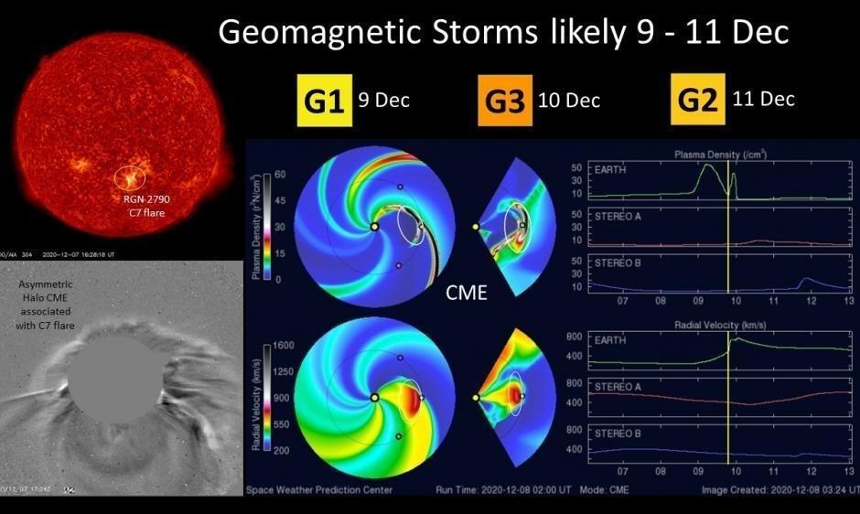 Tempestade solar deve atingir a terra