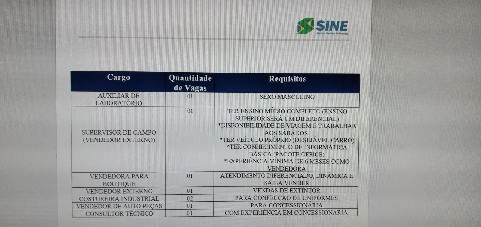 Sine Rolim de Moura informa: há vagas